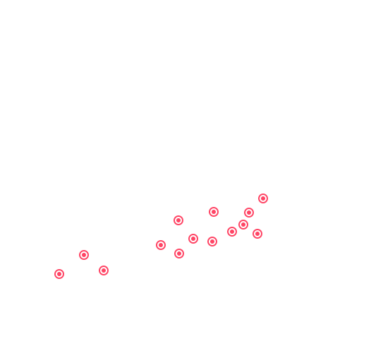 ACTUAL RESULTS